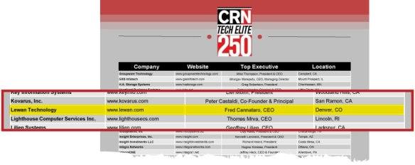 Lewan Technology, CRN Tech Elite 250