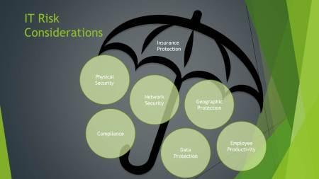 it-risk-overview-customer-preso